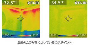断熱効果サーモグラフィ